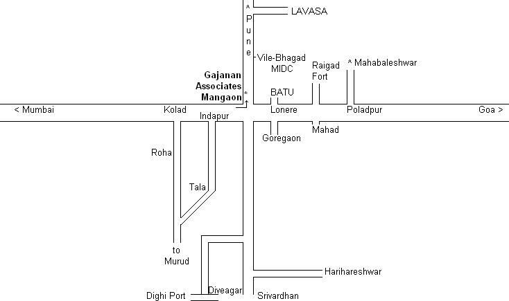 Route Map To Gajanan Associates